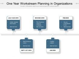 One Year Workstream Planning In Organizations