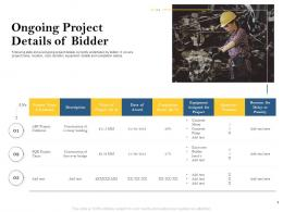 Ongoing Project Details Of Bidder Deal Evaluation Ppt Powerpoint Outline Inspiration