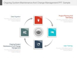 Ongoing System Maintenance And Change Management Ppt Sample