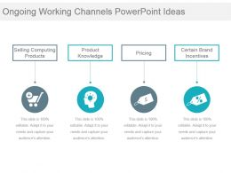 Ongoing Working Channels Powerpoint Ideas