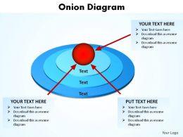 onion layered diagram slides presentation diagrams templates powerpoint info graphics