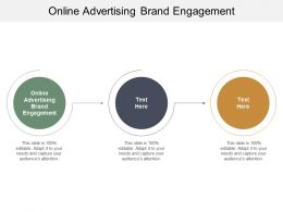 Online Advertising Brand Engagement Ppt Powerpoint Presentation Guide Cpb