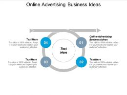 Online Advertising Business Ideas Ppt Powerpoint Presentation Model Ideas Cpb