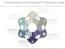 Online Advertising Channel Diagram Ppt Background Images