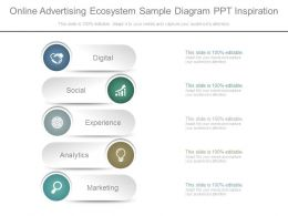 Online Advertising Ecosystem Sample Diagram Ppt Inspiration
