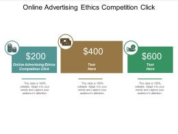 Online Advertising Ethics Competition Click Ppt Powerpoint Presentation Guidelines Cpb