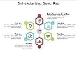 Online Advertising Growth Rate Ppt Powerpoint Presentation Model Pictures Cpb