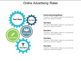 Online Advertising Rates Ppt Powerpoint Presentation Professional Smartart Cpb