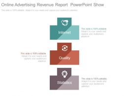Online Advertising Revenue Report Powerpoint Show