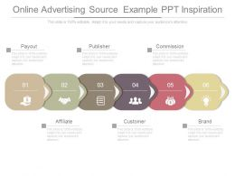 Online Advertising Source Example Ppt Inspiration