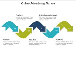 Online Advertising Survey Ppt Powerpoint Presentation Infographic Template Slide Portrait Cpb