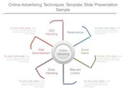Online Advertising Techniques Template Slide Presentation Sample