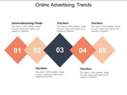 Online Advertising Trends Ppt Powerpoint Presentation Gallery Themes Cpb