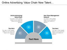 Online Advertising Value Chain New Talent Management Network Cpb