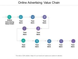 Online Advertising Value Chain Ppt Powerpoint Presentation Pictures Gridlines Cpb