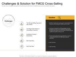 Online And Retail Cross Selling Strategy Challenges And Solution For Fmcg Cross Selling Ppt Ideas