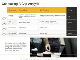 Online And Retail Cross Selling Strategy Conducting A Gap Analysis Ppt Ideas Display