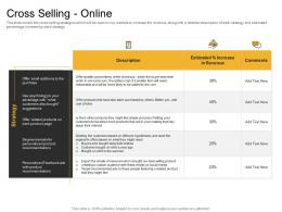 Online And Retail Cross Selling Strategy Cross Selling Online Ppt Infographic