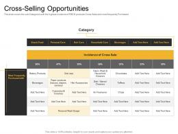Online And Retail Cross Selling Strategy Cross Selling Opportunities Ppt Slides Icons
