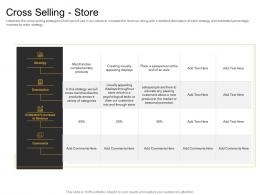 Online And Retail Cross Selling Strategy Cross Selling Store Ppt File Introduction