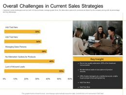 Online And Retail Cross Selling Strategy Overall Challenges In Current Sales Strategies Ppt Styles Outfit
