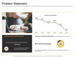 Online And Retail Cross Selling Strategy Problem Statement Ppt Infographic Template Show