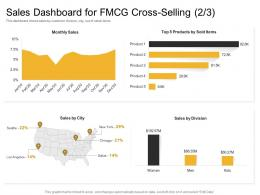 Online And Retail Cross Selling Strategy Sales Dashboard For Fmcg Cross Selling Monthly Ppt Slides