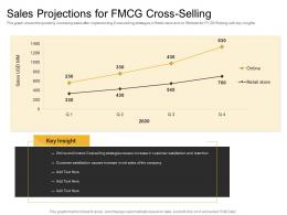 Online And Retail Cross Selling Strategy Sales Projections For Fmcg Cross Selling Ppt Icon Graphics Example