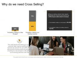 Online And Retail Cross Selling Strategy Why Do We Need Cross Selling