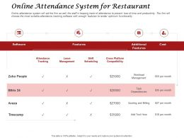 Online Attendance System For Restaurant Compatibility Ppt Powerpoint Presentation Good