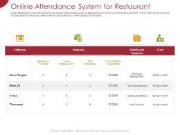 Online Attendance System For Restaurant Ppt Powerpoint Presentation Outline Master Slide
