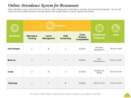 Online Attendance System For Restaurant Timecamp Ppt Powerpoint Presentation Slides Visual Aids