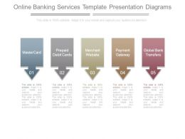 Online Banking Services Template Presentation Diagrams