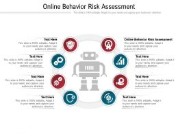 Online Behavior Risk Assessment Ppt Powerpoint Presentation Portfolio Deck Cpb