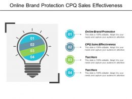 Online Brand Protection CPQ Sales Effectiveness Intellectual Property Management Cpb