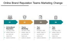 Online Brand Reputation Teams Marketing Change Behaviour Investment Learning Cpb