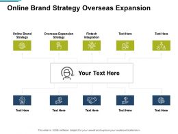 Online Brand Strategy Overseas Expansion Strategy Fintech Integration Cpb