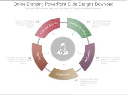 Online Branding Powerpoint Slide Designs Download