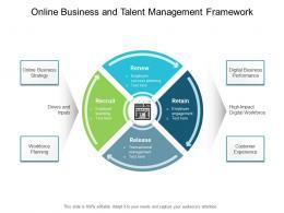 Online Business And Talent Management Framework