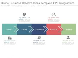 Online Business Creative Ideas Template Ppt Infographics