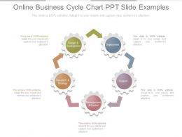 online business cycle chart ppt slide examples
