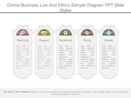 Online Business Law And Ethics Sample Diagram Ppt Slide Styles
