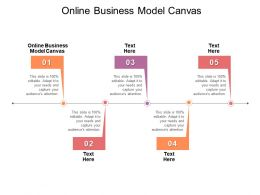 Online Business Model Canvas Ppt Powerpoint Presentation Inspiration Cpb