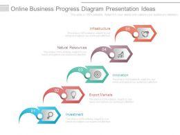 Online Business Progress Diagram Presentation Ideas