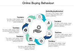 Online Buying Behaviour Ppt Powerpoint Presentation Ideas Show Cpb