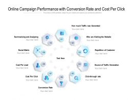 Online Campaign Performance With Conversion Rate And Cost Per Click