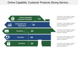 Online Capability Customer Products Strong Service Reputation Prices Analysis
