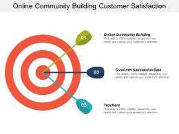 Online Community Building Customer Satisfaction Data Employee Communication Cpb