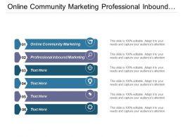 Online Community Marketing Professional Inbound Marketing Parent Marketing Channel Cpb