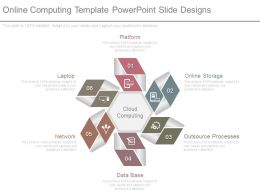 Online Computing Template Powerpoint Slide Designs